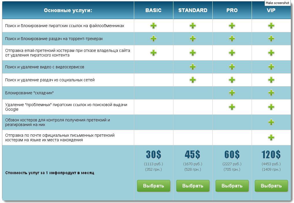 Пример тарифов еще одного онлайн-сервиса по пресечению нелегального распространения электронной информации: